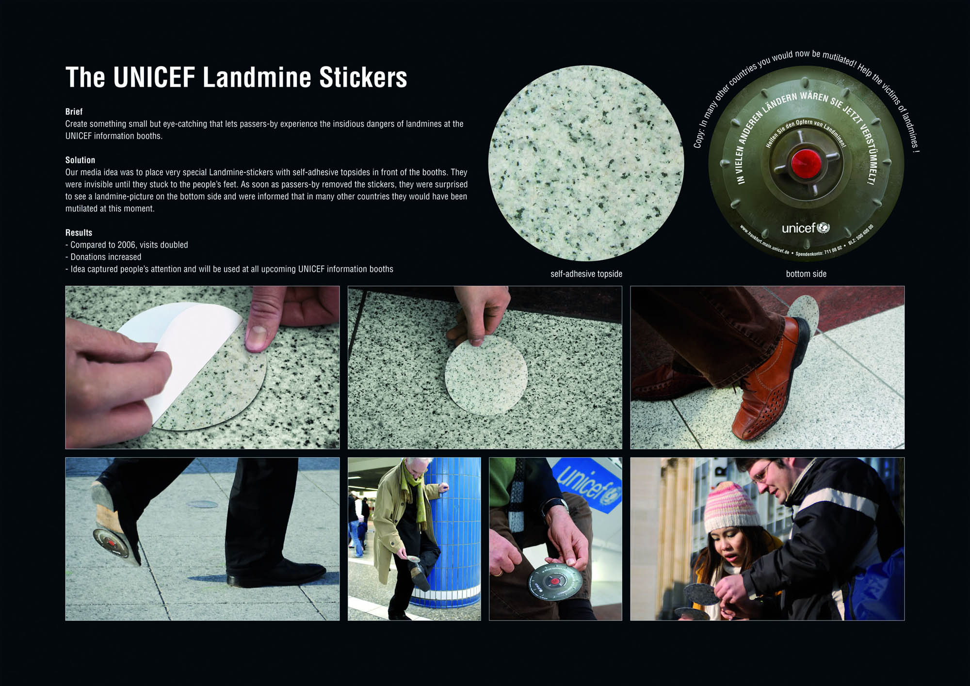 http://www.ibelieveinadv.com/commons/UNICEF_The_UNICEF_Landmine_Stickers.jpg