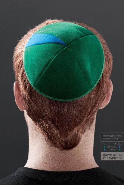 Millward Brown: Jewish