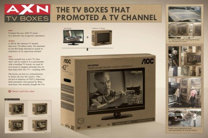 channel tv axn tv boxes large 96825