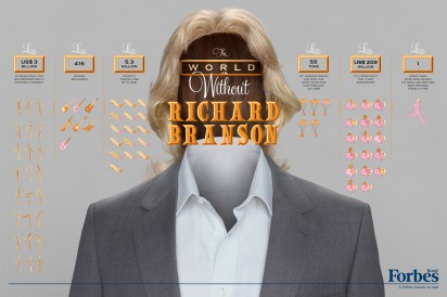 forbes_richard_branson